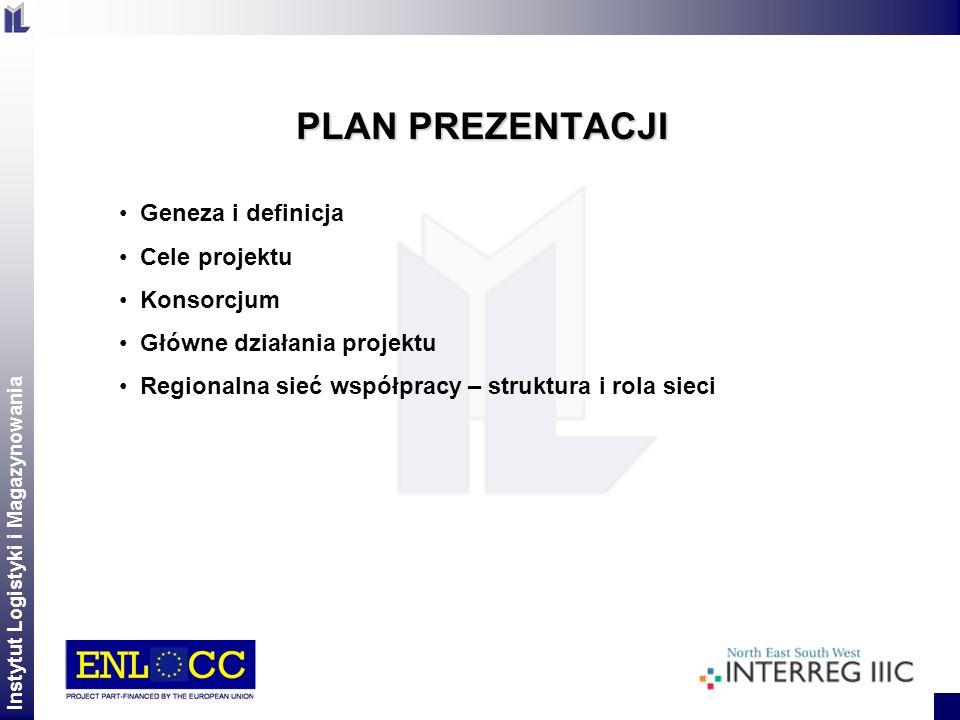 Instytut Logistyki i Magazynowania 2 PLAN PREZENTACJI Geneza i definicja Cele projektu Konsorcjum Główne działania projektu Regionalna sieć współpracy