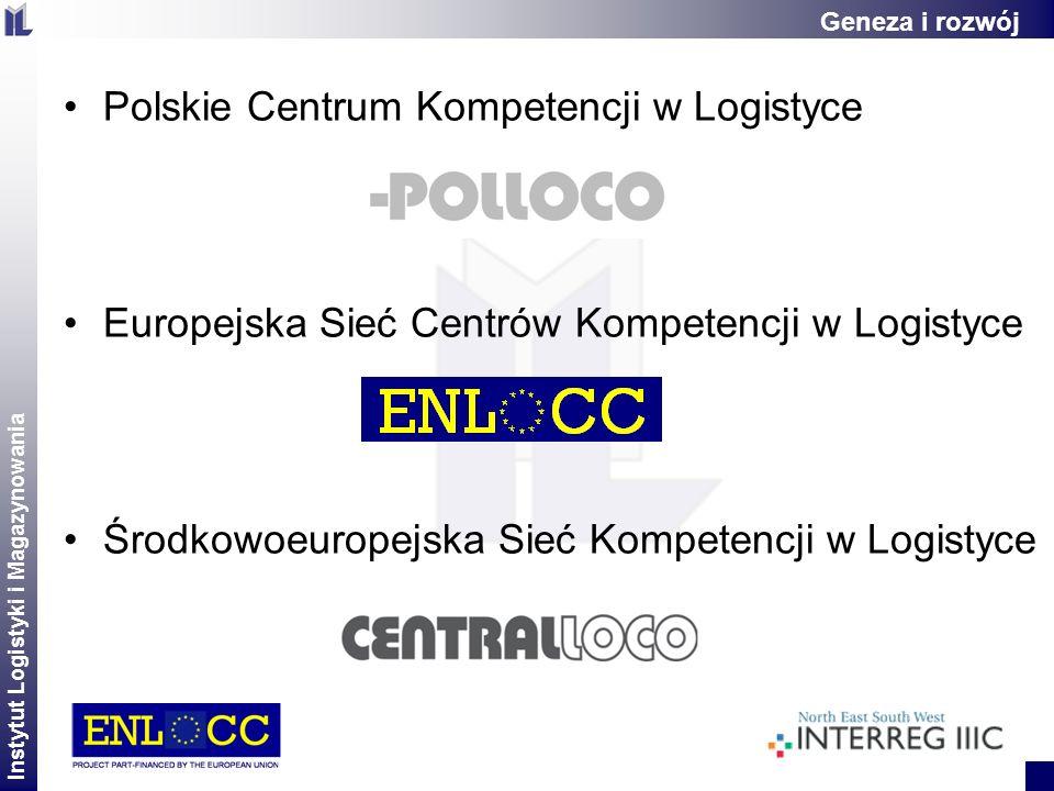 Instytut Logistyki i Magazynowania 2 Polskie Centrum Kompetencji w Logistyce Europejska Sieć Centrów Kompetencji w Logistyce Środkowoeuropejska Sieć K