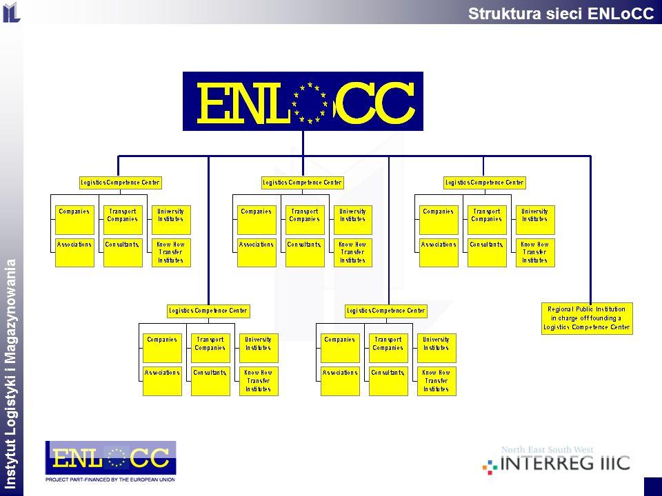 Instytut Logistyki i Magazynowania 2 Struktura sieci ENLoCC