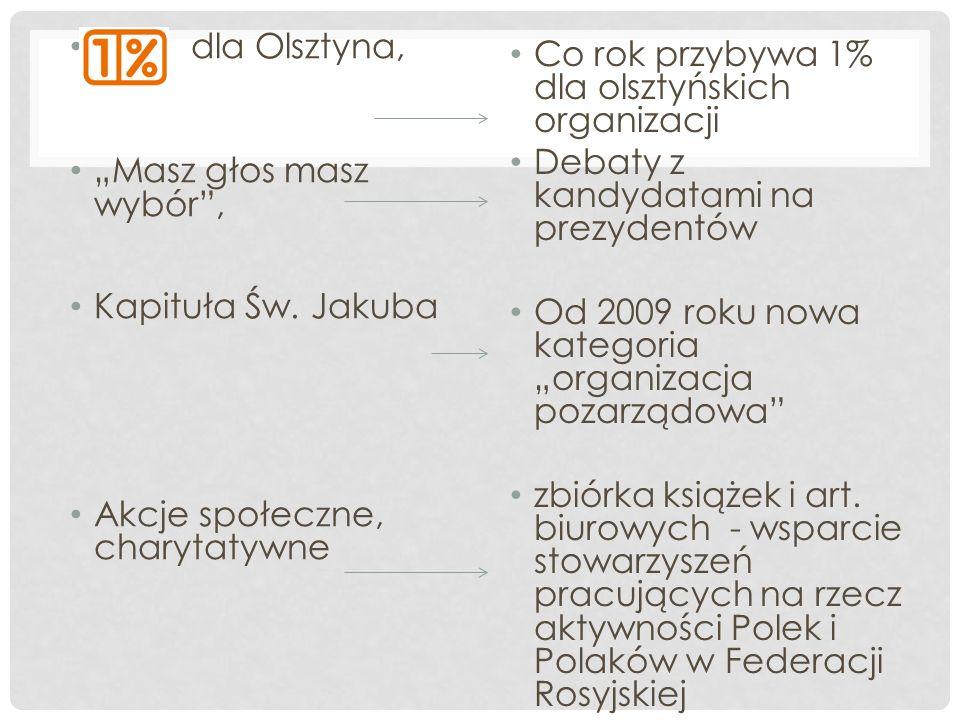 dla Olsztyna, Masz głos masz wybór, Kapituła Św.