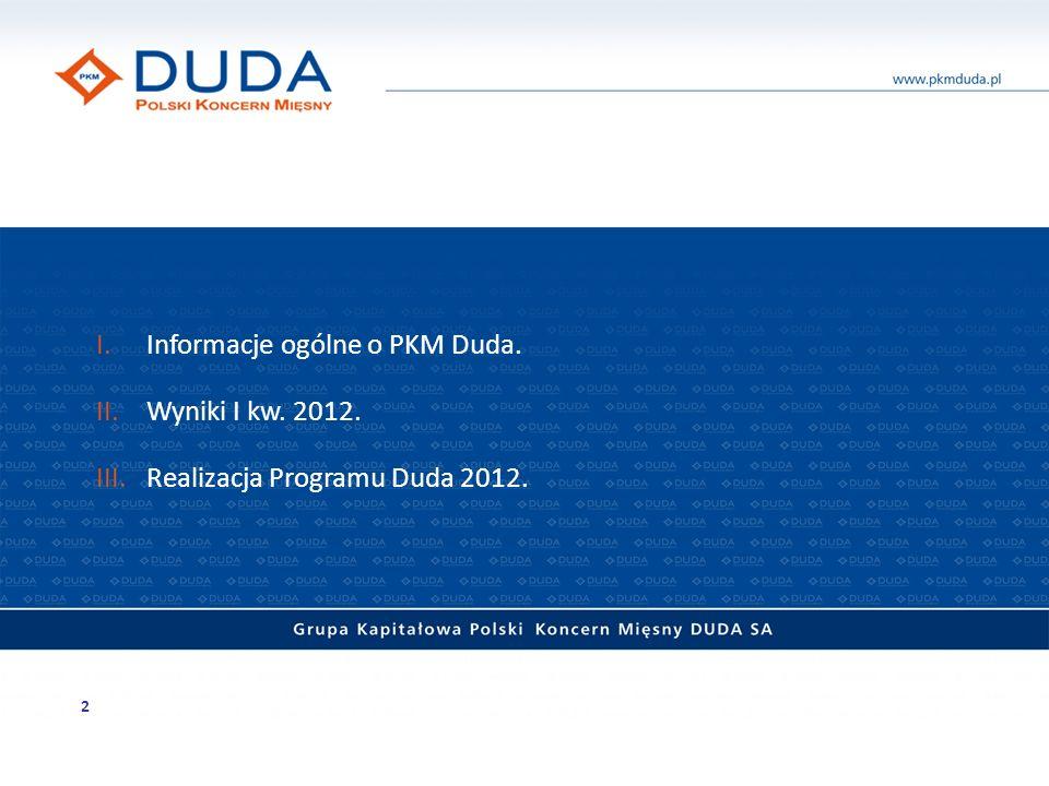 I.Informacje ogólne o PKM Duda. II.Wyniki I kw. 2012. III.Realizacja Programu Duda 2012. 2
