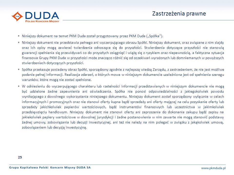 Zastrzeżenia prawne Niniejszy dokument na temat PKM Duda został przygotowany przez PKM Duda (Spółka).
