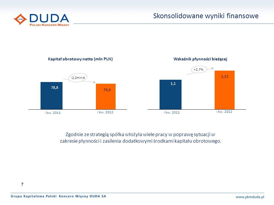 Skonsolidowane wyniki finansowe 7 Zgodnie ze strategią spółka włożyła wiele pracy w poprawę sytuacji w zakresie płynności i zasilenia dodatkowymi środkami kapitału obrotowego.