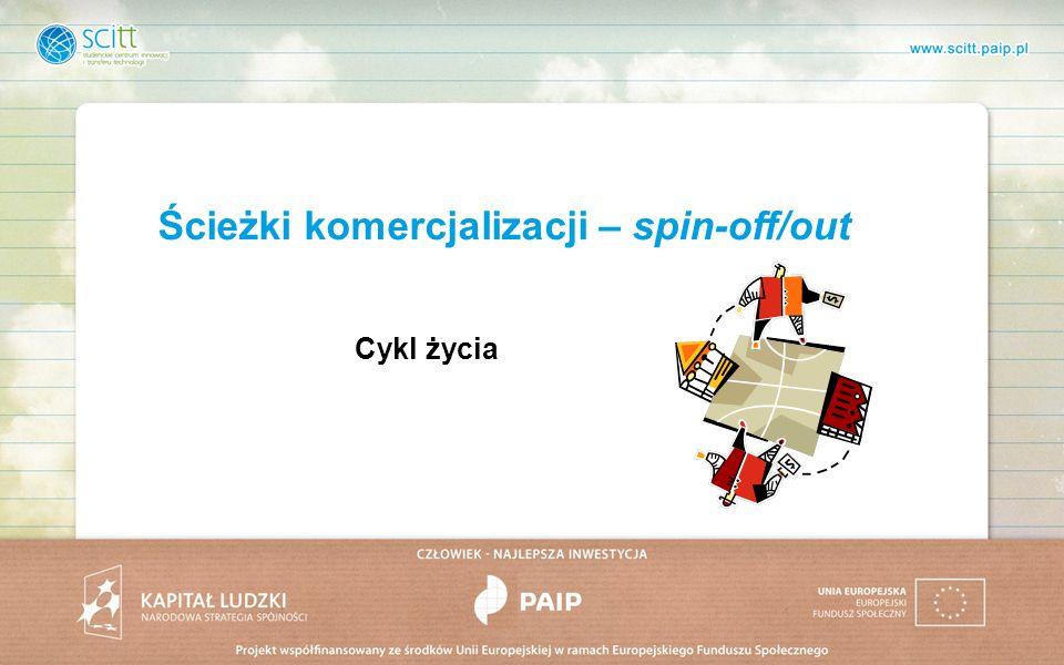 Ścieżki komercjalizacji – spin-off/out Cykl życia