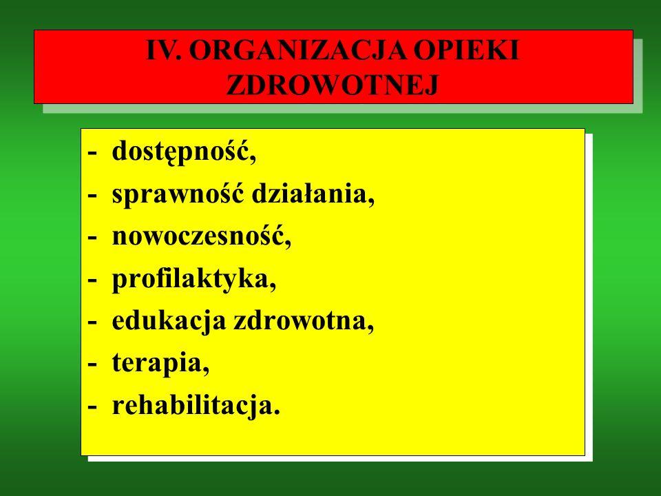 III. STYL ŻYCIA 1.Aktywność ruchowa (fizyczna) 2.Zwyczaje żywieniowe (odżywianie) 3.Sposób spędzania czasu wolnego 4.Używki (tytoń, alkohol, narkotyki