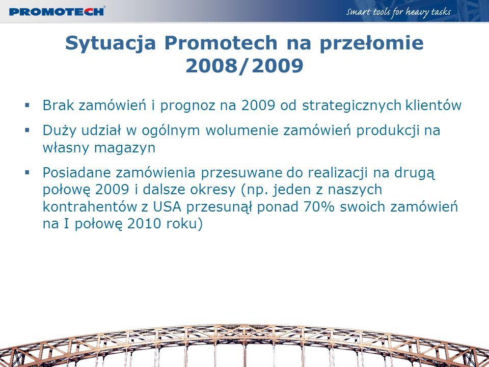 Sytuacja Promotech na przełomie 2008/2009 Brak zamówień i prognoz na 2009 od strategicznych klientów Duży udział w ogólnym wolumenie zamówień produkcj