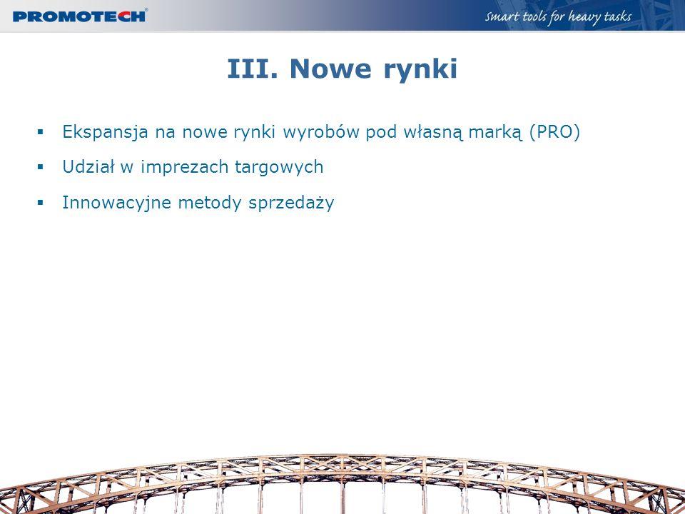 Ekspansja na nowe rynki wyrobów pod własną marką (PRO) Udział w imprezach targowych Innowacyjne metody sprzedaży III. Nowe rynki