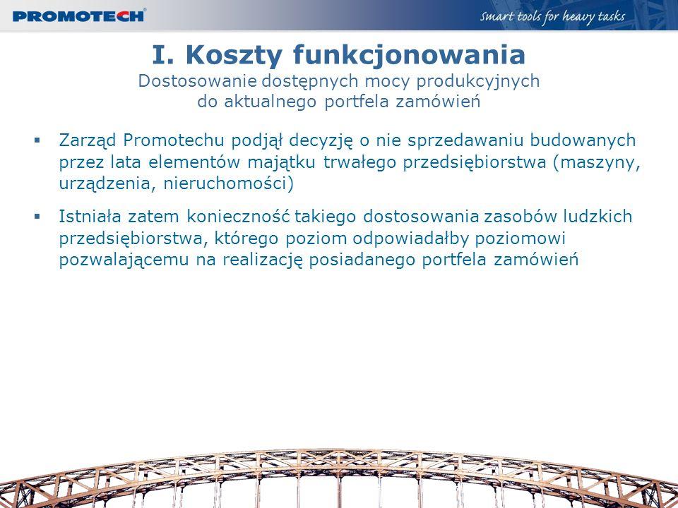 I. Koszty funkcjonowania Dostosowanie dostępnych mocy produkcyjnych do aktualnego portfela zamówień Zarząd Promotechu podjął decyzję o nie sprzedawani