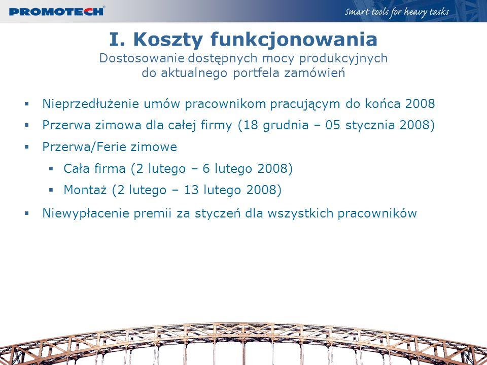 I. Koszty funkcjonowania Dostosowanie dostępnych mocy produkcyjnych do aktualnego portfela zamówień Nieprzedłużenie umów pracownikom pracującym do koń