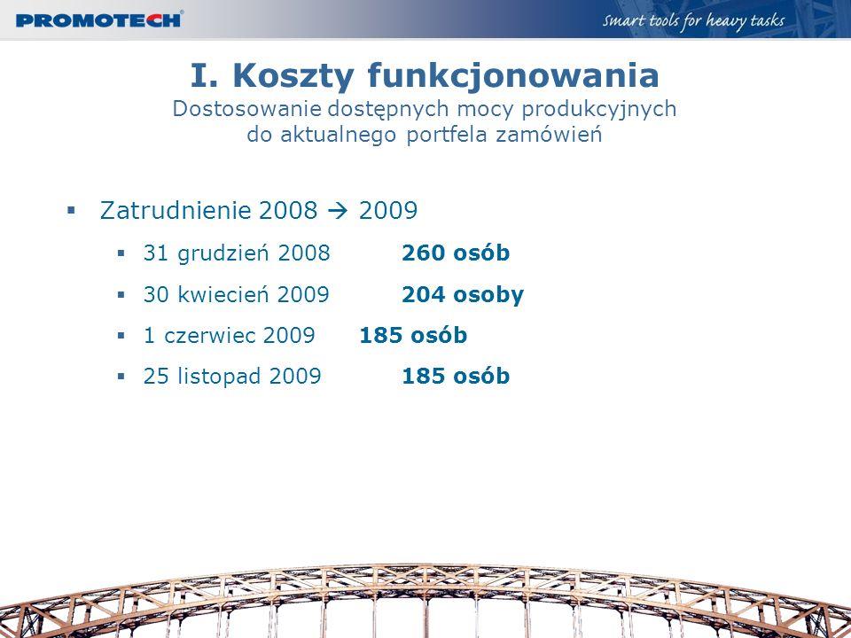 I. Koszty funkcjonowania Dostosowanie dostępnych mocy produkcyjnych do aktualnego portfela zamówień Zatrudnienie 2008 2009 31 grudzień 2008260 osób 30