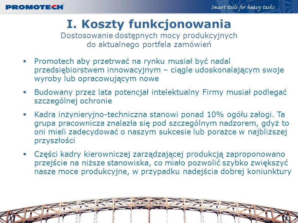 I. Koszty funkcjonowania Dostosowanie dostępnych mocy produkcyjnych do aktualnego portfela zamówień Promotech aby przetrwać na rynku musiał być nadal