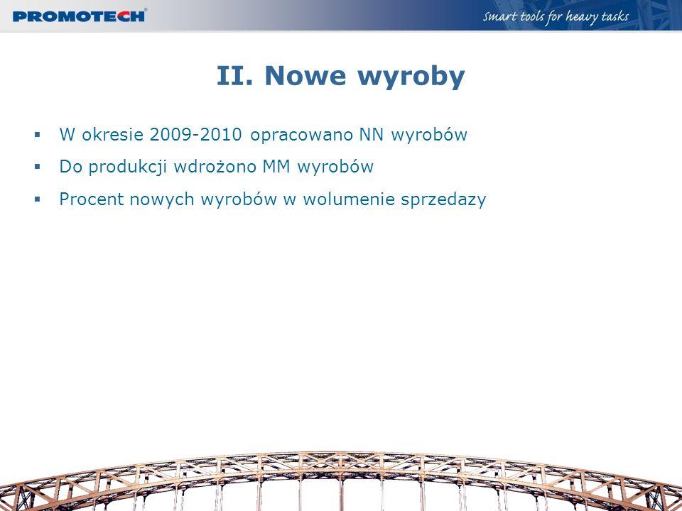 II. Nowe wyroby W okresie 2009-2010 opracowano NN wyrobów Do produkcji wdrożono MM wyrobów Procent nowych wyrobów w wolumenie sprzedazy