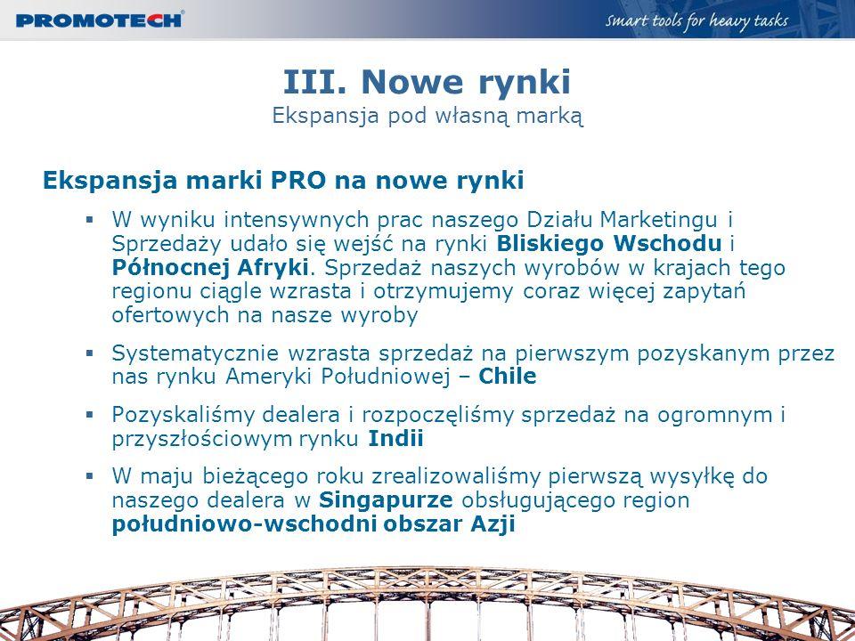 III. Nowe rynki Ekspansja pod własną marką Ekspansja marki PRO na nowe rynki W wyniku intensywnych prac naszego Działu Marketingu i Sprzedaży udało si