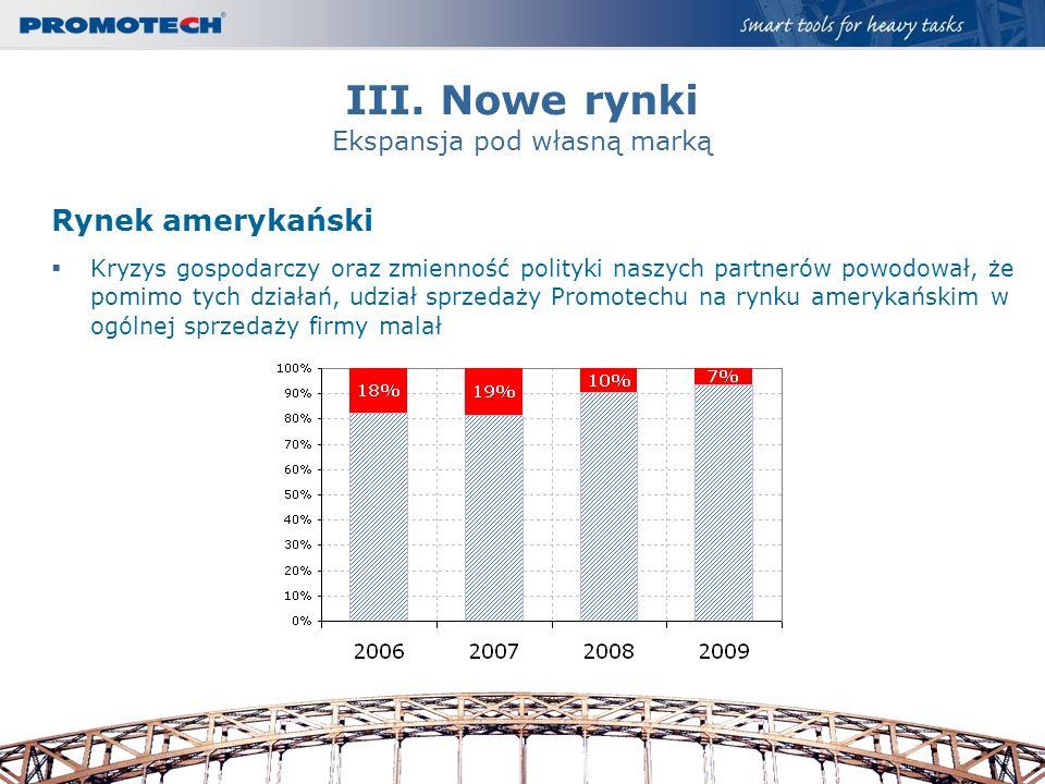 III. Nowe rynki Ekspansja pod własną marką Rynek amerykański Kryzys gospodarczy oraz zmienność polityki naszych partnerów powodował, że pomimo tych dz