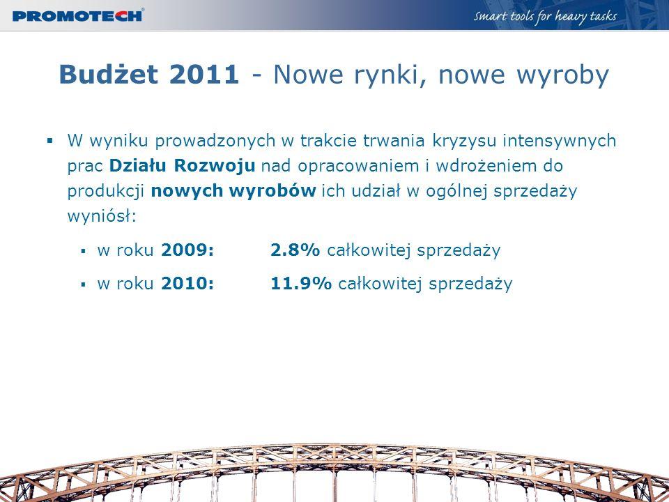 Budżet 2011 - Nowe rynki, nowe wyroby W wyniku prowadzonych w trakcie trwania kryzysu intensywnych prac Działu Rozwoju nad opracowaniem i wdrożeniem d