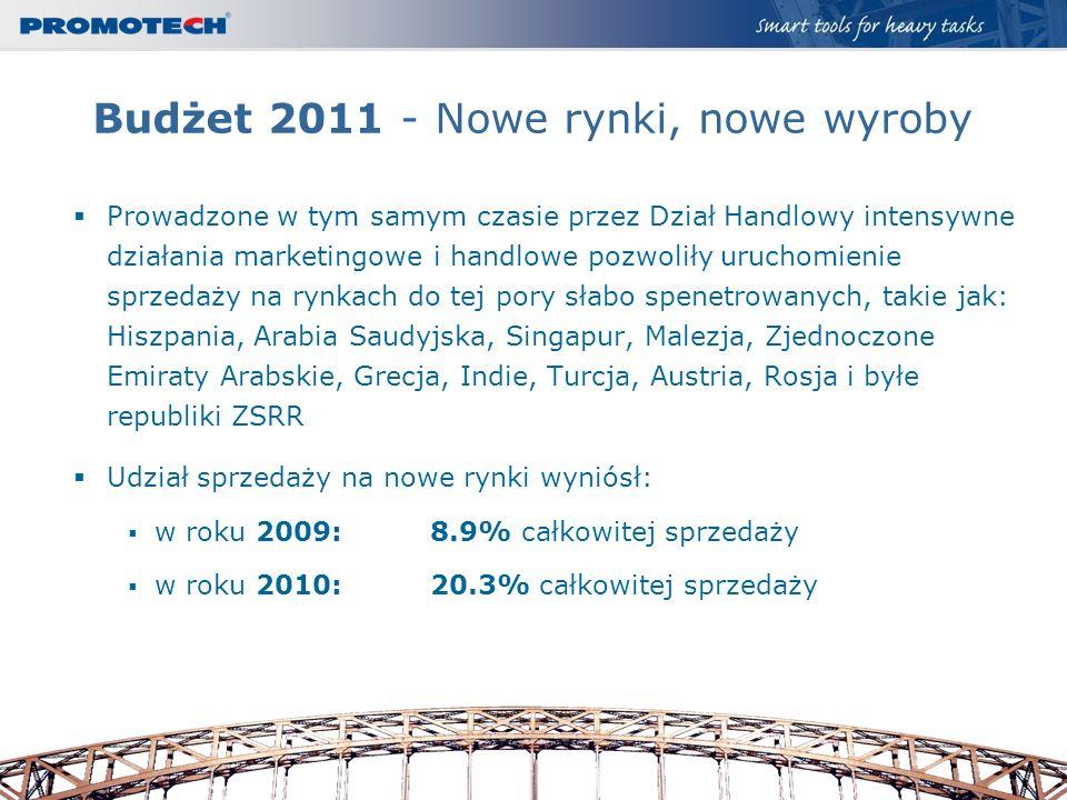 Budżet 2011 - Nowe rynki, nowe wyroby Prowadzone w tym samym czasie przez Dział Handlowy intensywne działania marketingowe i handlowe pozwoliły urucho