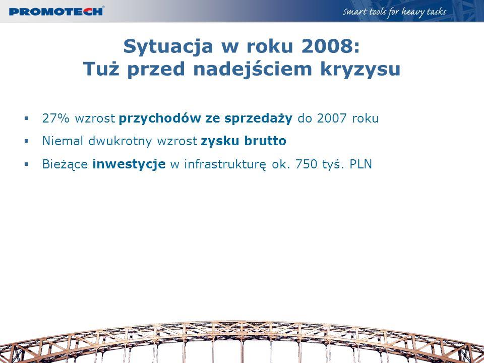 Sytuacja w roku 2008: Tuż przed nadejściem kryzysu 27% wzrost przychodów ze sprzedaży do 2007 roku Niemal dwukrotny wzrost zysku brutto Bieżące inwest