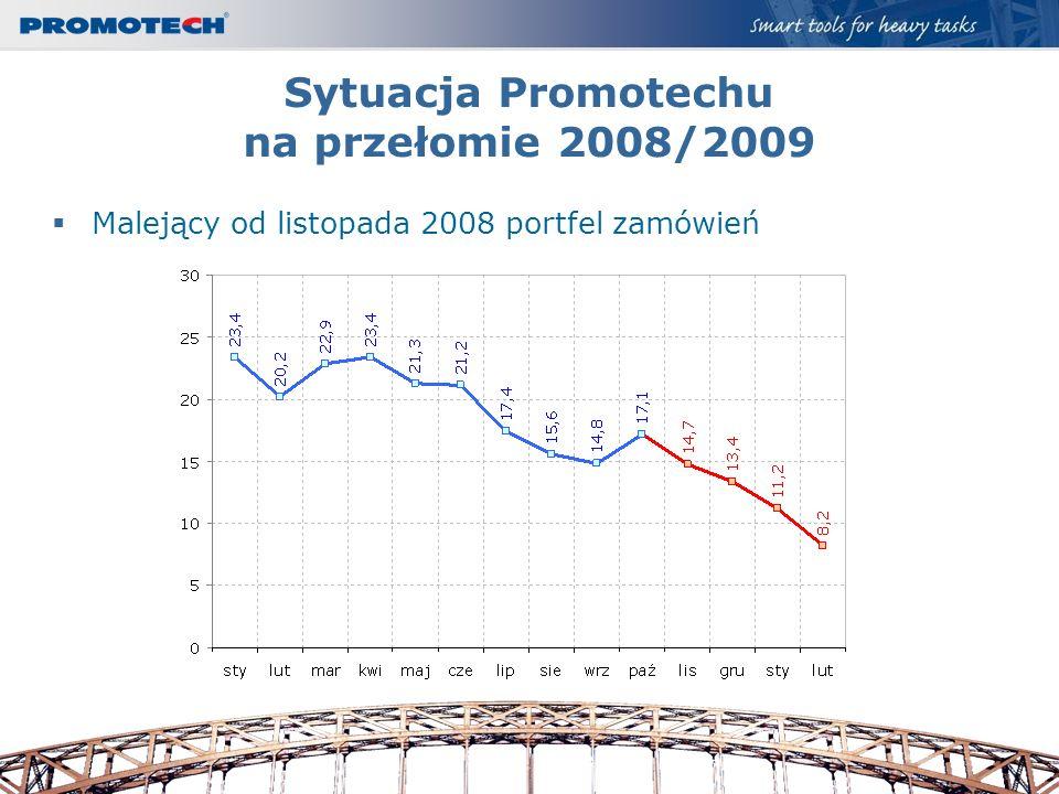 Sytuacja Promotechu na przełomie 2008/2009 Malejący od listopada 2008 portfel zamówień
