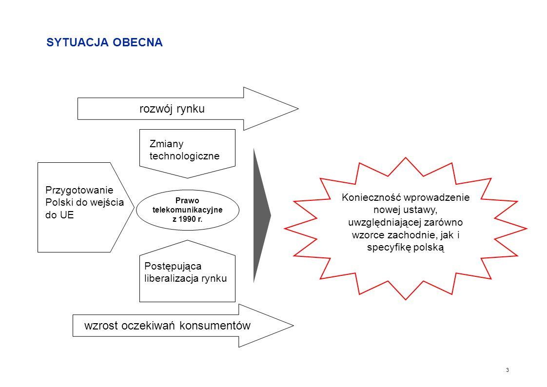 13 ORGANY REGULACYJNE Ustalenia pierwotneObecny zapisUzasadnienie Utworzenie silnego organu regulacyjnego Prowadzenie ujednoliconej polityki wobec zarówno rynku telekomunikacyjnego, jak i działalności związanej z gospodarką widma częstotliwości Prezes URT Prezes PAR Działania Regulacja działalności telekomunikacyjnej Ocena funkcjonowania rynku Współdziałanie przy tworzeniu aktów prawnych Działania Obserwacja stanu widma częstotliwości fal radiowych Prowadzenie międzynarodowych uzgodnień co do przeznaczeń częstotliwości Przygotowanie projektu ?.