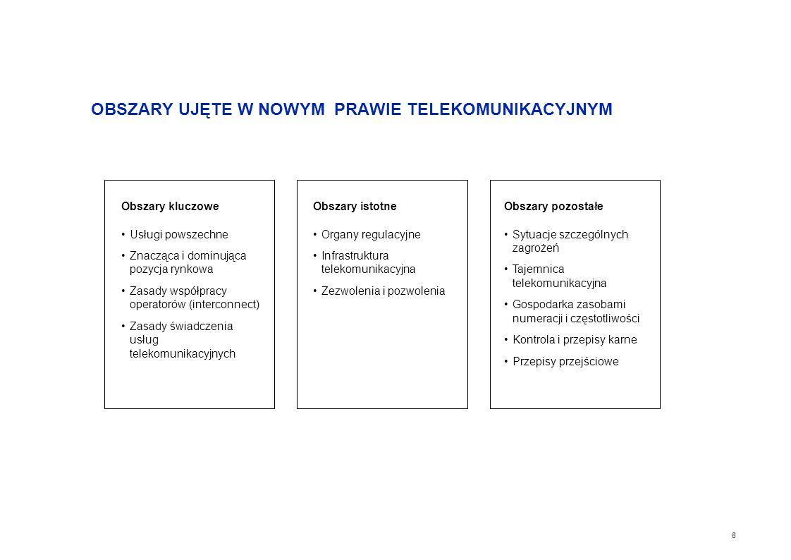 18 Kontekst utworzenia nowego prawa telekomunikacyjnego Kluczowe elementy nowej ustawy Instytucjonalne aspekty społeczeństwa informacyjnego