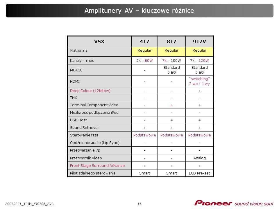 1620070221_TPIM_FY0708_AVR VSX417817917V Platforma Regular Kanały - moc5k - 80W7k - 100W7k - 120W MCACC- Standard 5 EQ Standard 5 EQ HDMI-- switching