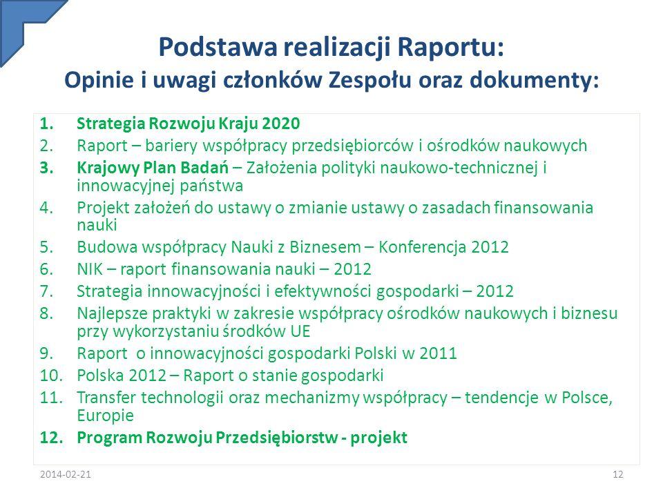 Podstawa realizacji Raportu: Opinie i uwagi członków Zespołu oraz dokumenty: 1.Strategia Rozwoju Kraju 2020 2.Raport – bariery współpracy przedsiębior