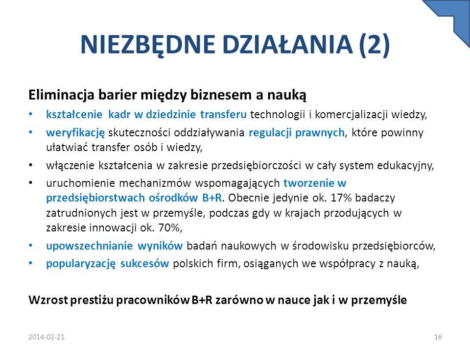 NIEZBĘDNE DZIAŁANIA (2) Eliminacja barier między biznesem a nauką kształcenie kadr w dziedzinie transferu technologii i komercjalizacji wiedzy, weryfi
