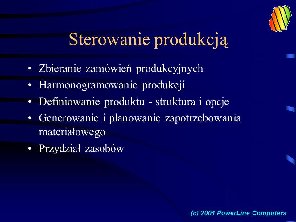 Sterowanie produkcją Zbieranie zamówień produkcyjnych Harmonogramowanie produkcji Definiowanie produktu - struktura i opcje Generowanie i planowanie zapotrzebowania materiałowego Przydział zasobów (c) 2001 PowerLine Computers