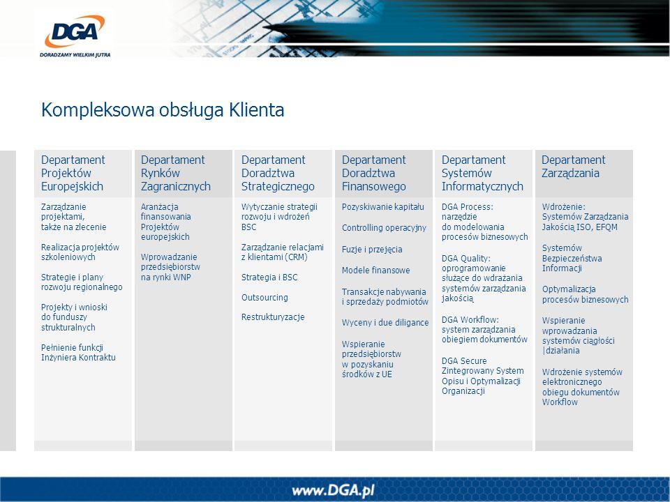 Nasz zespół – nasz sukces Andrzej Głowacki Prezes Zarządu 15 lat w DGA Anna Szymańska V-ce Prezes Zarządu 14 lat w DGA Potencjał DGA SA … w tym trzech z tytułem CMC - Certified Management Consultant, prowadzących samodzielne proje-kty w zakresie tradycyjnego kon-sultingu, nowoczesnych technologii dotyczących wszystkich dziedzin życia gospodarczego.