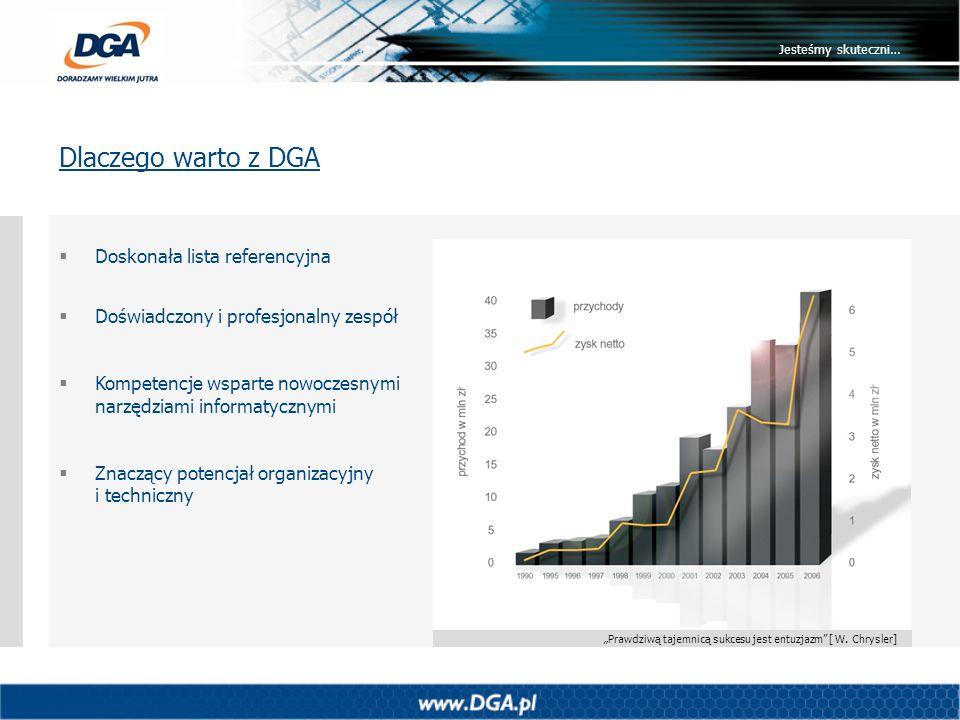 Dlaczego warto z DGA Jesteśmy skuteczni… Doskonała lista referencyjna Doświadczony i profesjonalny zespół Kompetencje wsparte nowoczesnymi narzędziami