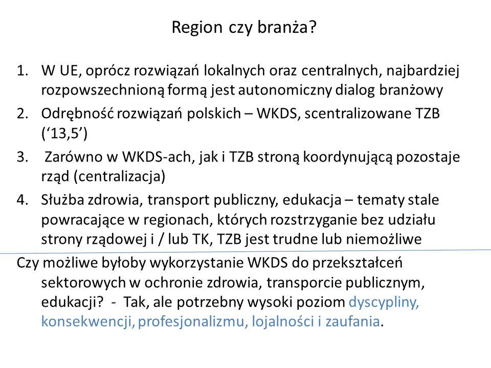 Region czy branża? 1.W UE, oprócz rozwiązań lokalnych oraz centralnych, najbardziej rozpowszechnioną formą jest autonomiczny dialog branżowy 2.Odrębno