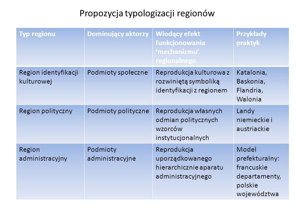 Propozycja typologizacji regionów Typ regionuDominujący aktorzyWiodący efekt funkcjonowania mechanizmu regionalnego Przykłady praktyk Region identyfik