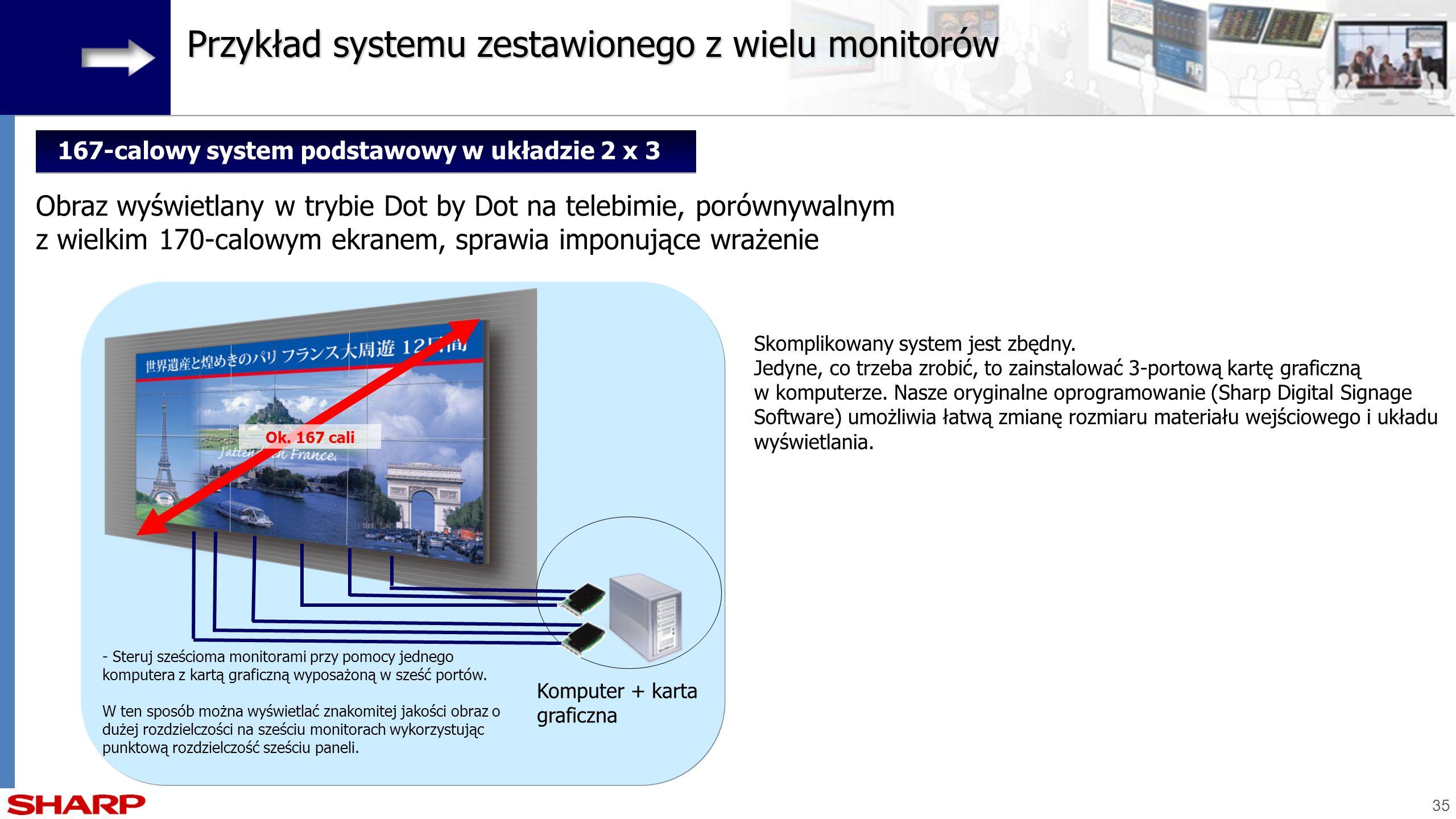 35 Przykład systemu zestawionego z wielu monitorów Obraz wyświetlany w trybie Dot by Dot na telebimie, porównywalnym z wielkim 170-calowym ekranem, sp