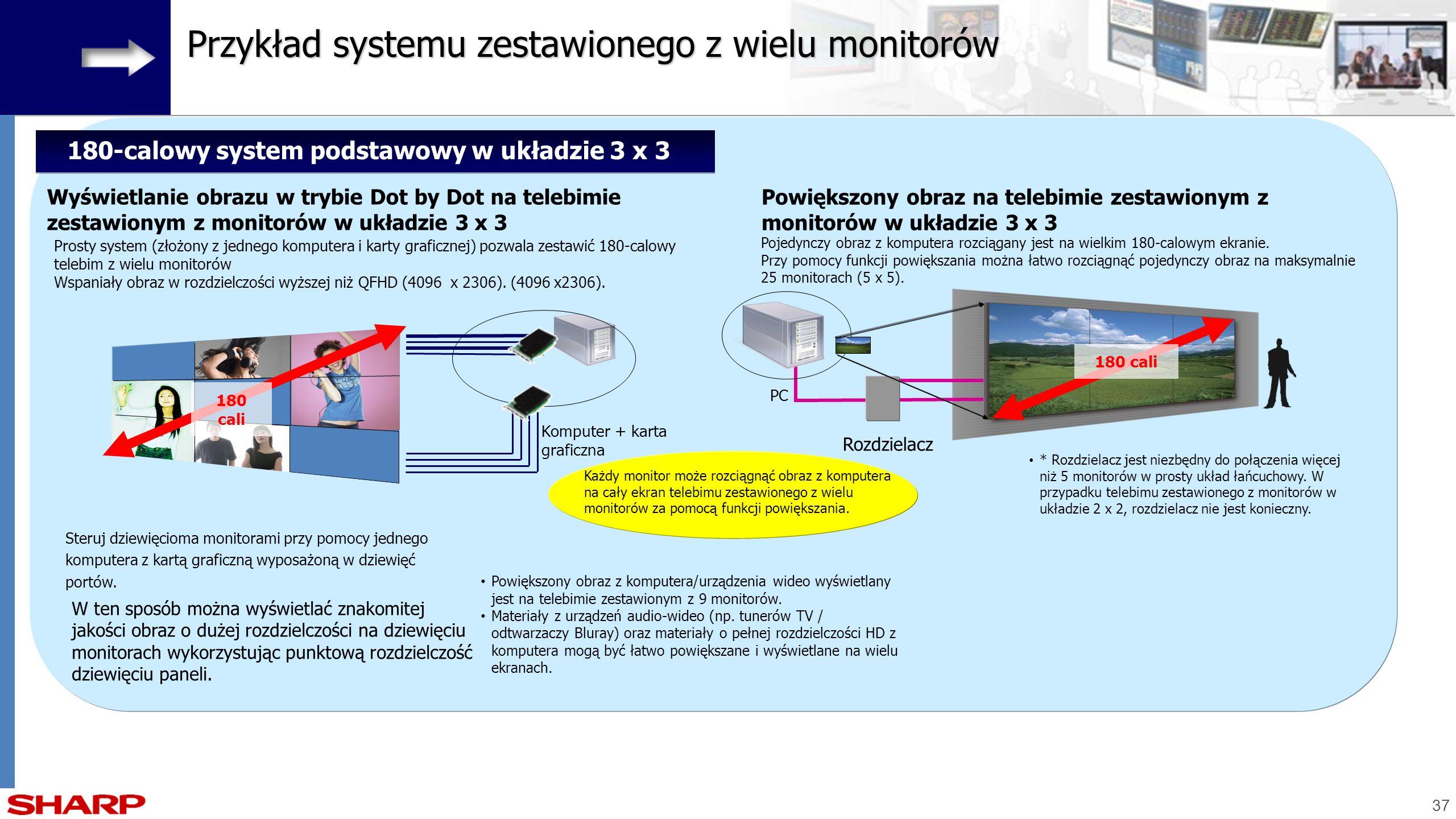 37 180-calowy system podstawowy w układzie 3 x 3 Przykład systemu zestawionego z wielu monitorów Wyświetlanie obrazu w trybie Dot by Dot na telebimie