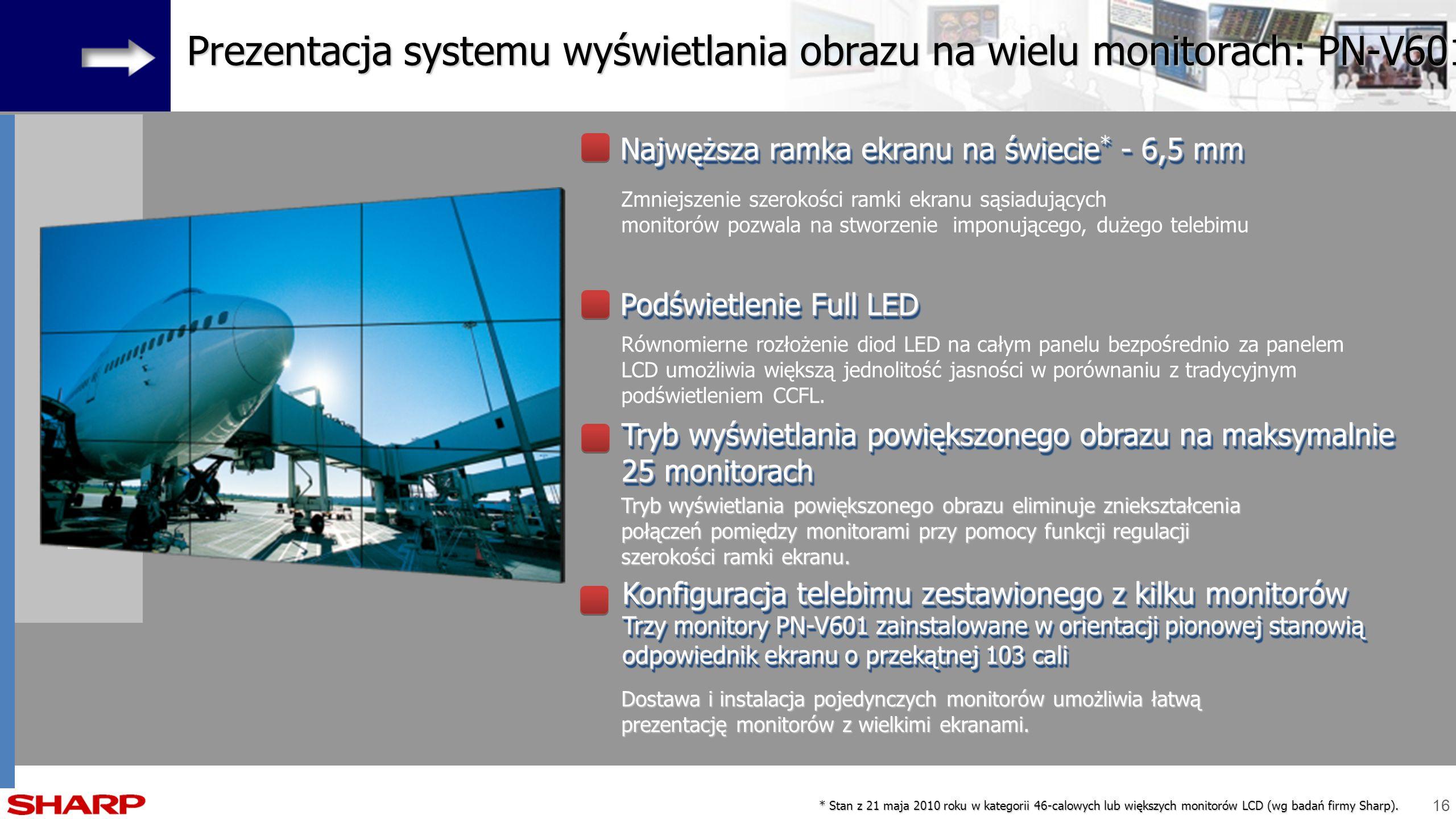 16 Prezentacja systemu wyświetlania obrazu na wielu monitorach: PN-V601 Najwęższa ramka ekranu na świecie * - 6,5 mm * Stan z 21 maja 2010 roku w kate