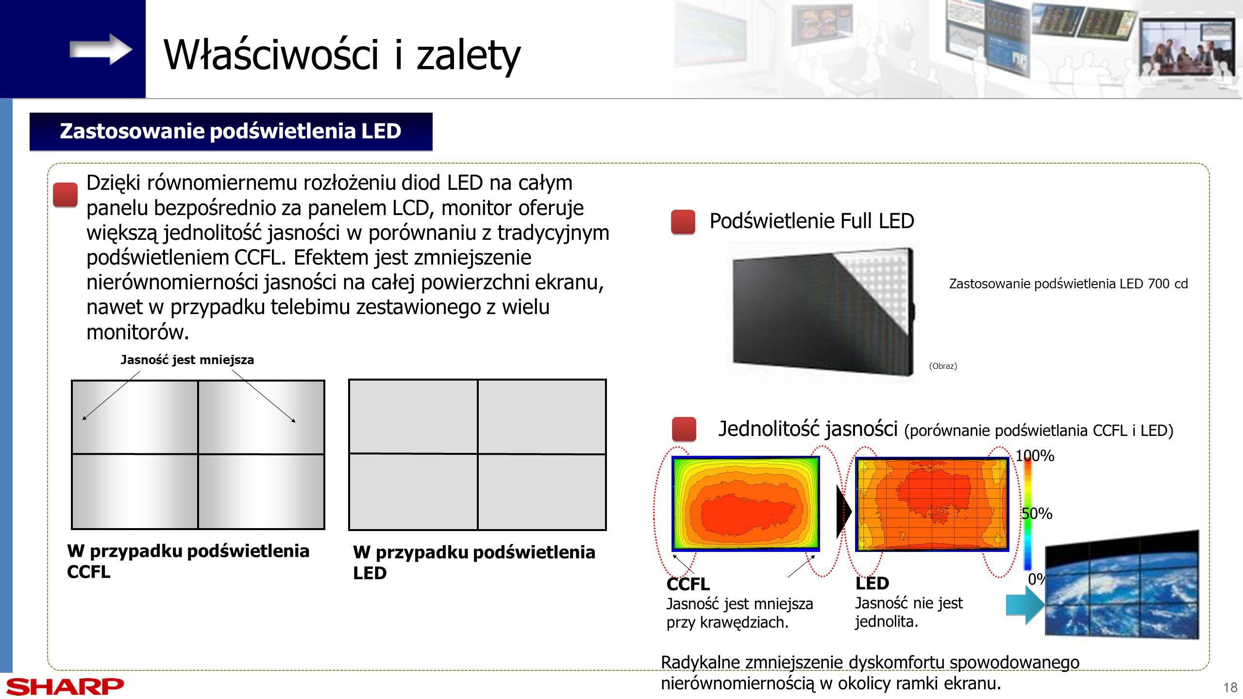 18 W przypadku podświetlenia CCFL W przypadku podświetlenia LED 1818 Jasność jest mniejsza Podświetlenie Full LED Zastosowanie podświetlenia LED 700 c