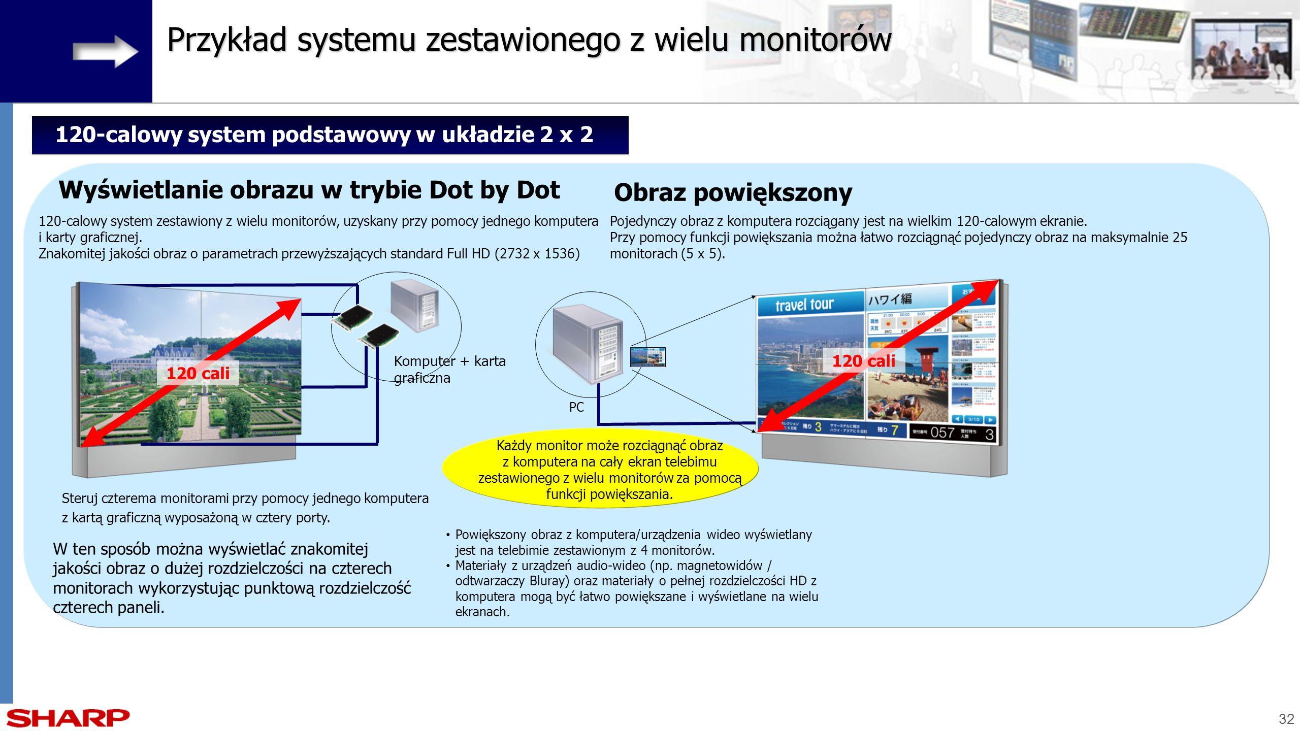 32 Steruj czterema monitorami przy pomocy jednego komputera z kartą graficzną wyposażoną w cztery porty. Komputer + karta graficzna 120 cali Wyświetla