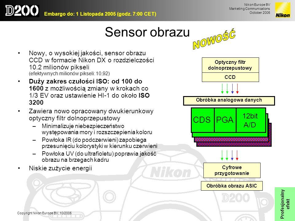 Nikon Europe BV Marketing Communications October 2005 Embargo do: 1 Listopada 2005 (godz. 7:00 CET) Copyright Nikon Europe BV, 10/2005 Sensor obrazu N
