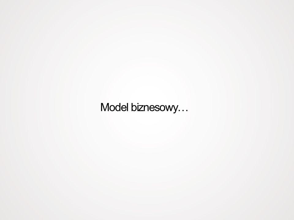Model biznesowy…