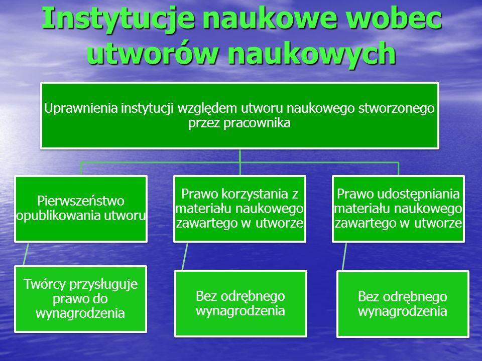 Instytucje naukowe wobec utworów naukowych Uprawnienia instytucji względem utworu naukowego stworzonego przez pracownika Pierwszeństwo opublikowania u