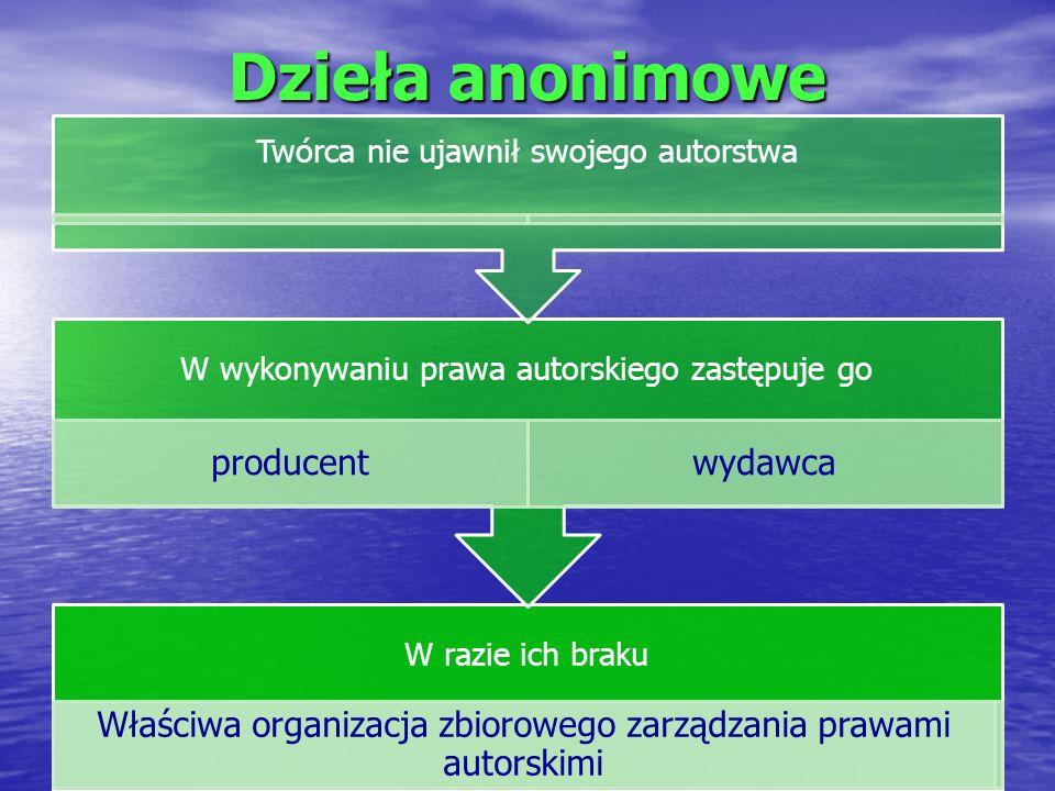 Dzieła anonimowe W razie ich braku Właściwa organizacja zbiorowego zarządzania prawami autorskimi W wykonywaniu prawa autorskiego zastępuje go produce