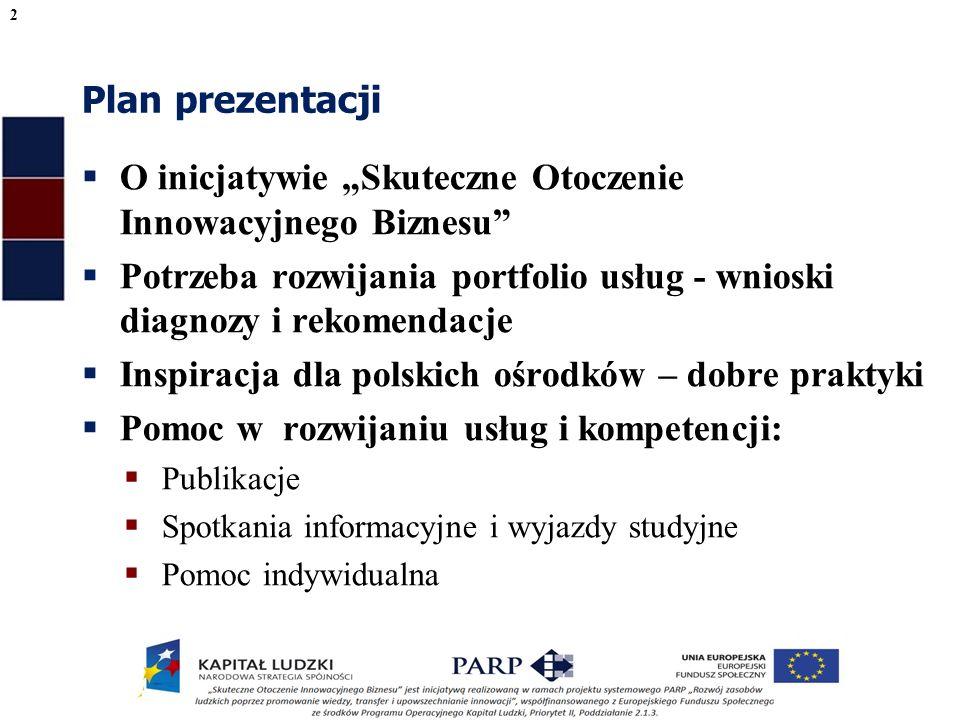Plan prezentacji O inicjatywie Skuteczne Otoczenie Innowacyjnego Biznesu Potrzeba rozwijania portfolio usług - wnioski diagnozy i rekomendacje Inspiracja dla polskich ośrodków – dobre praktyki Pomoc w rozwijaniu usług i kompetencji: Publikacje Spotkania informacyjne i wyjazdy studyjne Pomoc indywidualna 2