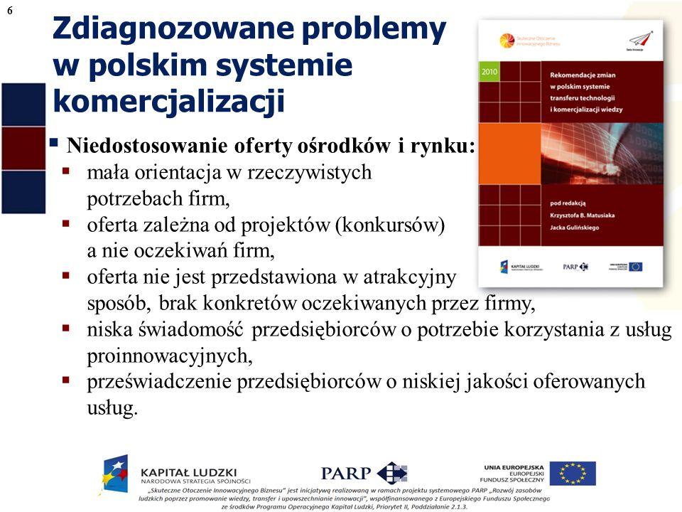 Zdiagnozowane problemy w polskim systemie komercjalizacji 6 Niedostosowanie oferty ośrodków i rynku: mała orientacja w rzeczywistych potrzebach firm, oferta zależna od projektów (konkursów) a nie oczekiwań firm, oferta nie jest przedstawiona w atrakcyjny sposób, brak konkretów oczekiwanych przez firmy, niska świadomość przedsiębiorców o potrzebie korzystania z usług proinnowacyjnych, przeświadczenie przedsiębiorców o niskiej jakości oferowanych usług.