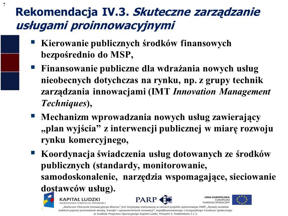 Rekomendacja IV.3.