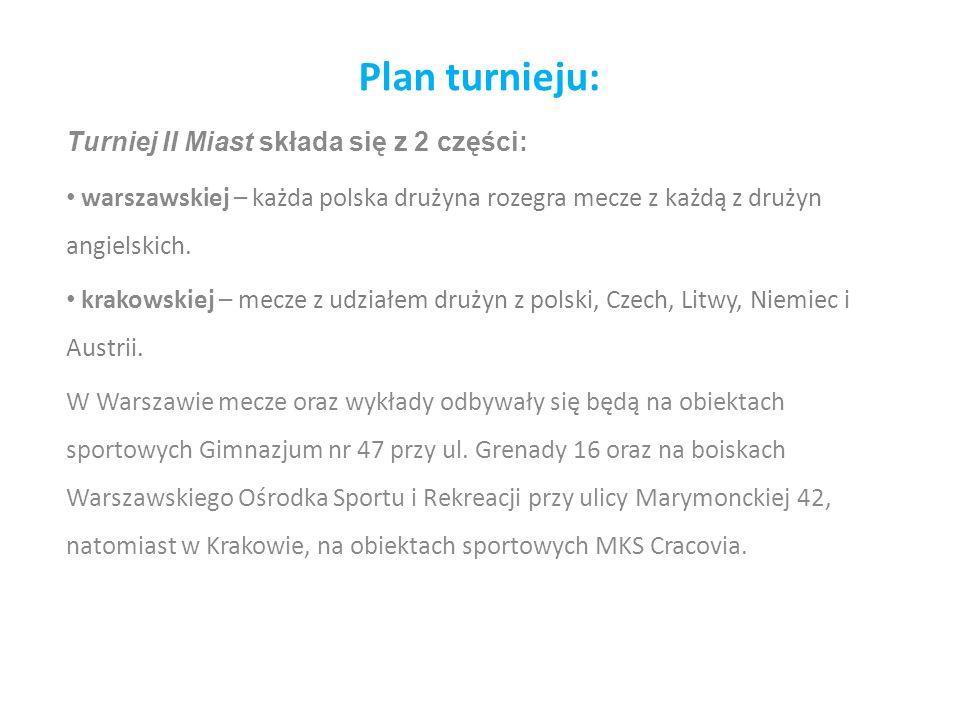 Plan turnieju: Turniej II Miast składa się z 2 części: warszawskiej – każda polska drużyna rozegra mecze z każdą z drużyn angielskich.