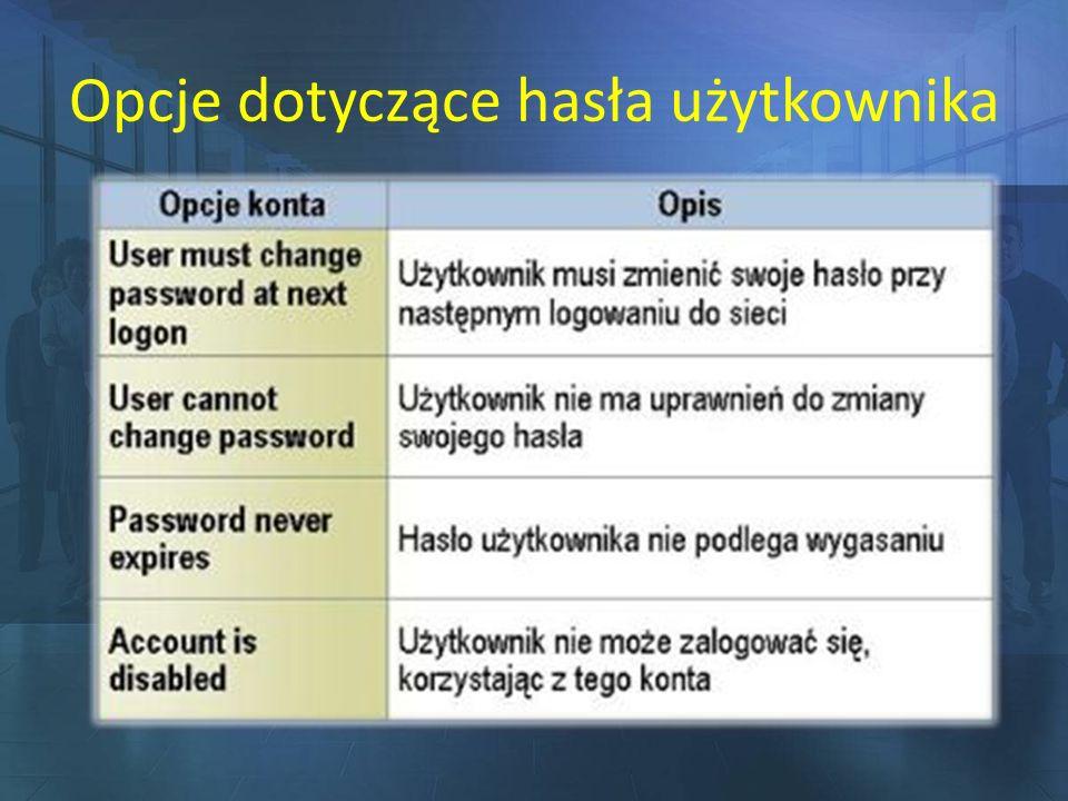 Opcje dotyczące hasła użytkownika