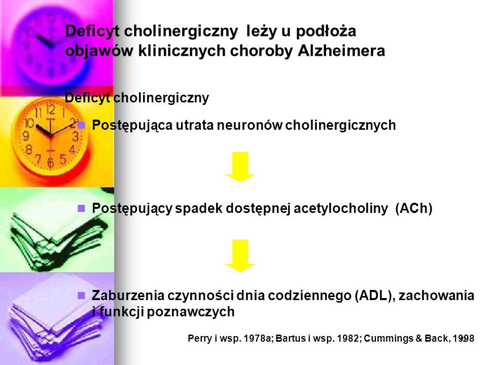 12 Deficyt cholinergiczny Postępująca utrata neuronów cholinergicznych Postępujący spadek dostępnej acetylocholiny (ACh) Zaburzenia czynności dnia cod