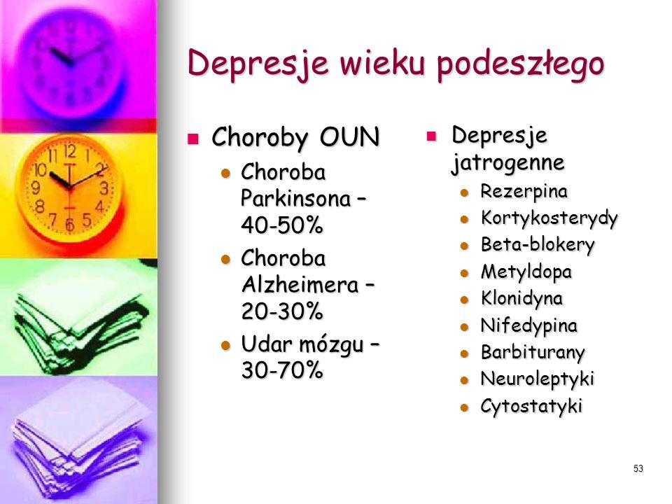 53 Depresje wieku podeszłego Choroby OUN Choroby OUN Choroba Parkinsona – 40-50% Choroba Parkinsona – 40-50% Choroba Alzheimera – 20-30% Choroba Alzhe