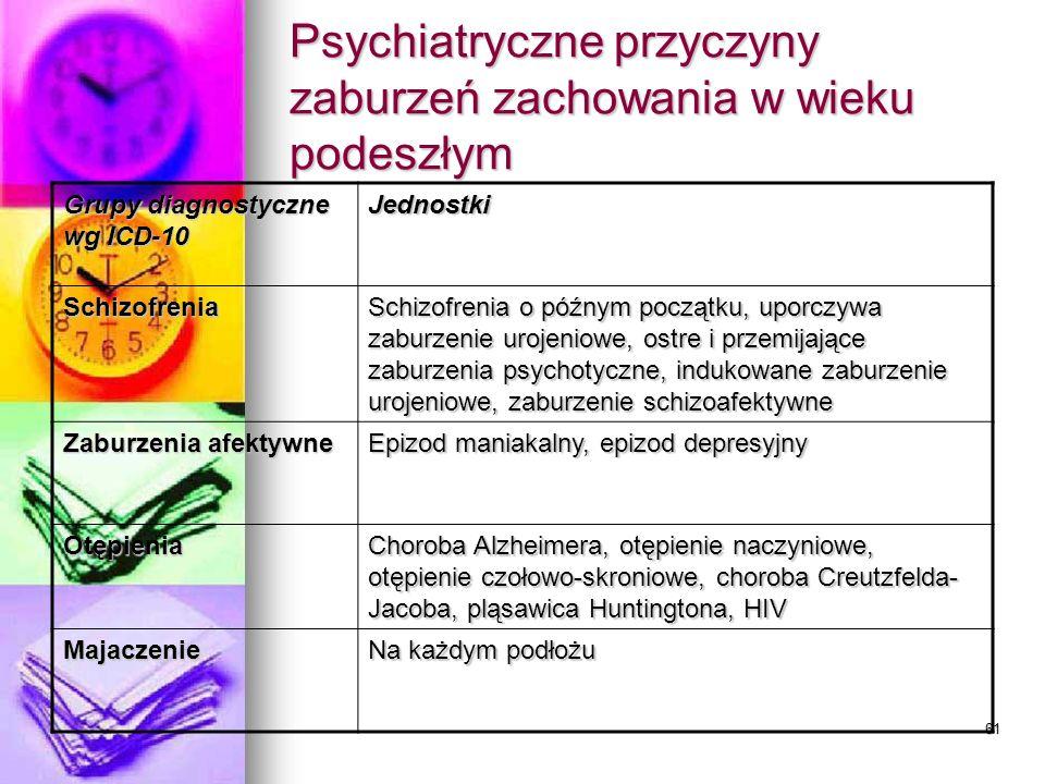 61 Psychiatryczne przyczyny zaburzeń zachowania w wieku podeszłym Grupy diagnostyczne wg ICD-10 Jednostki Schizofrenia Schizofrenia o późnym początku,