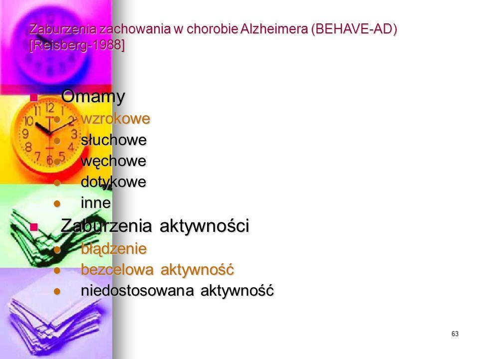 63 Zaburzenia zachowania w chorobie Alzheimera (BEHAVE-AD) [Reisberg-1988] Omamy Omamy wzrokowe wzrokowe słuchowe słuchowe węchowe węchowe dotykowe do